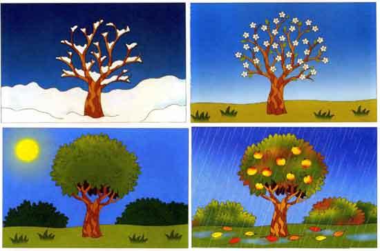Рисунок для детей дождь